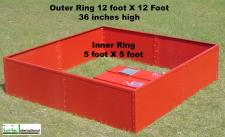 The new Turf-Tec SDRI Infiltration Rings have diameters of 5 foot and 12 foot rings that match ASTM Standard D 5093-02 which replaced old ASTM D 5093-90.